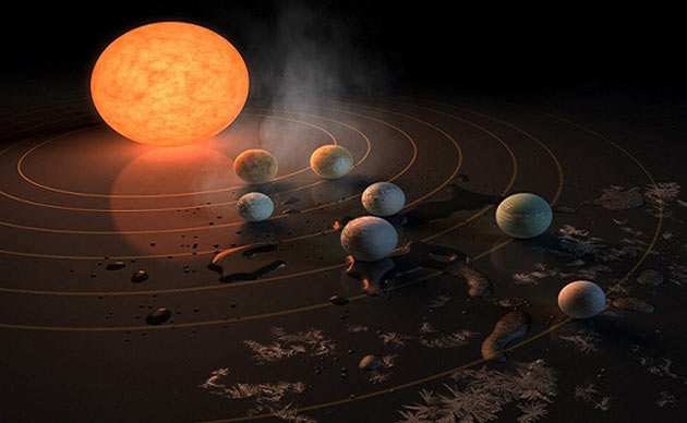 Discover 7 Earth-Sized Planets Orbiting Nearby Star