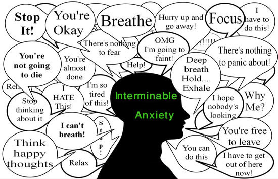 Manifestations and indications of interminable anxiety